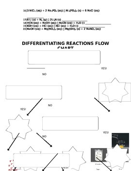 Differentiating Reactions FLOWCHART and Worksheet