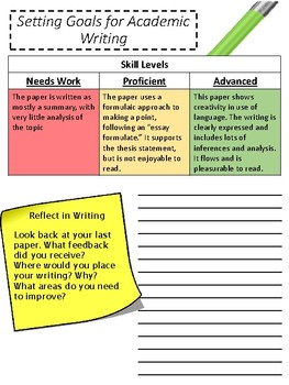 Differentiating Writing Instruction: Writing Resource Pack