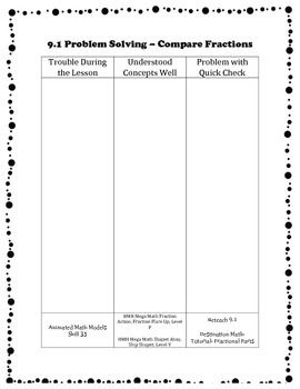 Differentiation Organizer for Go Math Grade 3 Ch 9 Compare Fractions