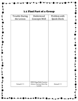 Differentiation Organizer for Go Math Grade 5 Ch 7 - Multiply Fractions