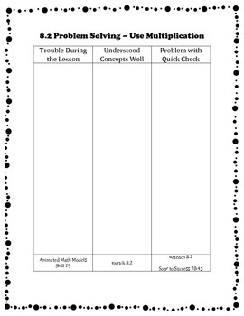 Differentiation Organizer for Go Math Grade 5 Ch 8 Divide Fractions