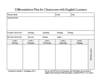 Differentiation Plan for English Learners