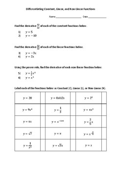 Differentiation (Power Rule) Practice Sheet
