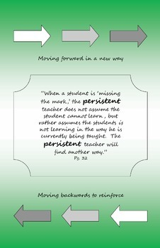 Differentiation Reminder Posters