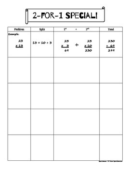 Differentiation Strategy: Multiplying two 2-digit Numbers