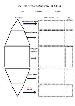 Differentiation Surfboard