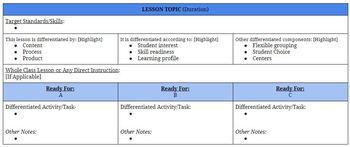 Differentiation Unit Plan Template