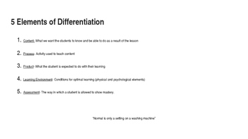 Differentiation and Curriculum Compacting