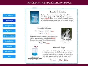 Différents types de réaction chimique