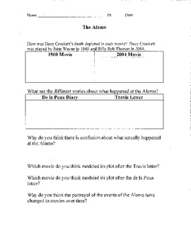 Differing Viewpoints on the Alamo - Primary Document Analysis