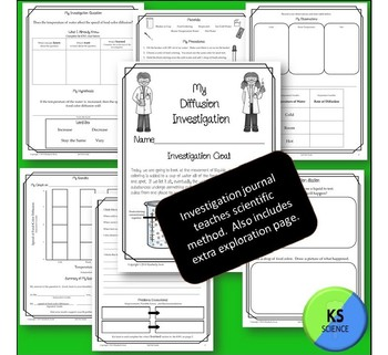 The Simply Scientific Classroom: Science Notebooking Ideas | 8th ...