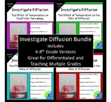 Diffusion Lab Bundle:  All 4 science journals.  K-8th Grade