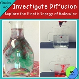 Diffusion Lab:  Investigate The Rate Of Diffusion With 4th/5th Grade