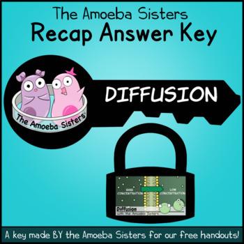 Diffusion Recap ANSWER KEY by the Amoeba Sisters (Amoeba Sisters Answer Key)