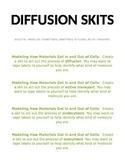 Diffusion Skits