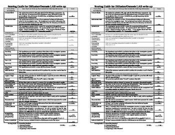Diffusion and Osmosis Lab Scoring Rubric