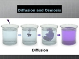 Diffusion and Osmosis Unit
