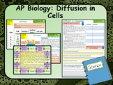 AP Biology:  Diffusion in Cells Lesson