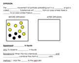 Diffusion in liquids experiment
