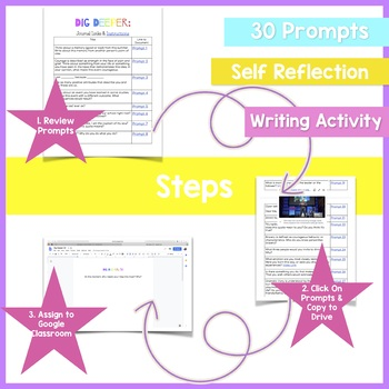 Dig Deeper Weekly Writing Prompts for Middle Students