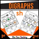 Digraph ~ Sh