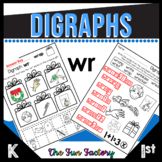 Digraph ~ Wr