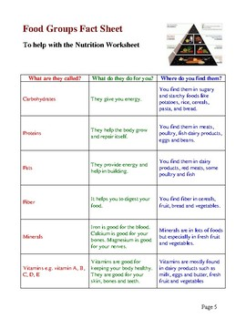 Digestion and Nutrition Unit, Activities and Worksheets by ...