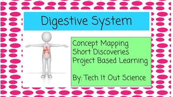 Digestion Science Unit for Middle School