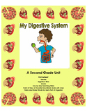 Digestion Unit for Second Grade