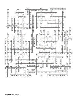 Digestive System Crossword