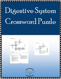 Digestive System Crossword Puzzle - 2 versions