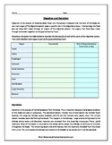 Digestive System: Digestion and Excretion Data Table