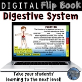 Digestive System Digital Flip Book