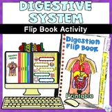 Digestive System Human Body Printable Google Classroom Review Activity
