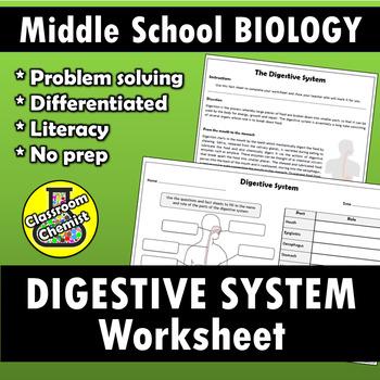 Digestive System MS-LS1-3