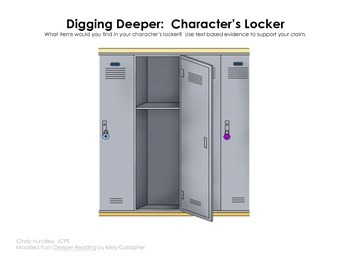 Digging Deeper Character Analysis Graphic Organizers
