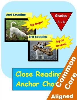 Digging for Meaning: Close Reading Wall Chart for Grades 3-6