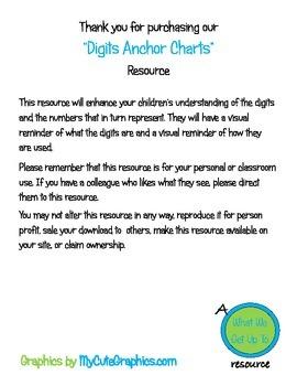 Digit Anchor Charts
