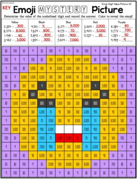 Digit Value   Emoji Place Value Mystery Pictures   Place Value Color by Number