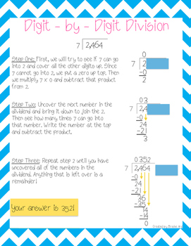 Digit-by-Digit Division Poster