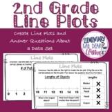 Digital 2nd Grade Line Plots