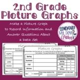 Digital 2nd Grade Picture Graphs