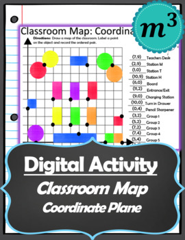 Digital Activity: Classroom Map Coordinate Plane