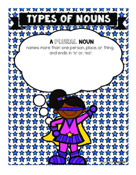 Google Drive Digital Activity: Superhero Grammar with Types of Nouns
