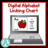 Digital Alphabet Linking Chart for Distance Learning
