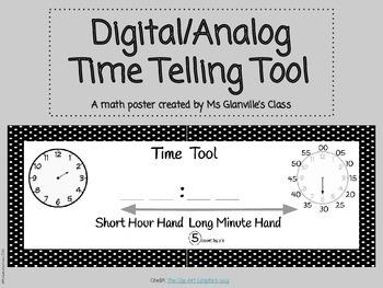 Digital Analog Time Poster