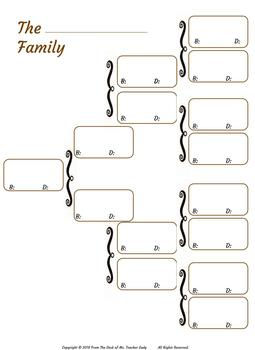 Digital Ancestry Six-Generations Customizable Pedigree Chart