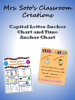 Digital Anchor Charts