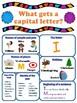 Digital Anchor Charts