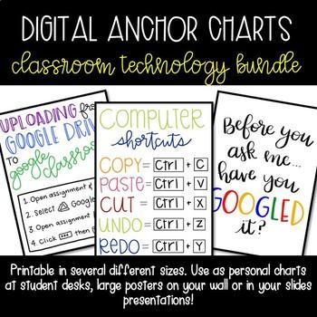 Digital Anchor Charts - Classroom Technology